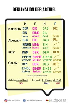 Pin by b r on deutsch Study German, German English, German Grammar, German Words, Akkusativ Deutsch, Learning Languages Tips, Germany Language, General Knowledge Book, German Language Learning