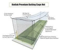23 amazing batting cage backyard images backyard baseball batting rh pinterest com