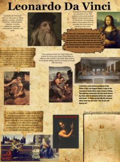 Learning Italian Like Children Leonardo Da Vinci Biography, Leonardo Da Vinci Facts, Learning Italian, Arts Ed, People Art, Art Sketchbook, Famous Artists, Artist Art, Les Oeuvres