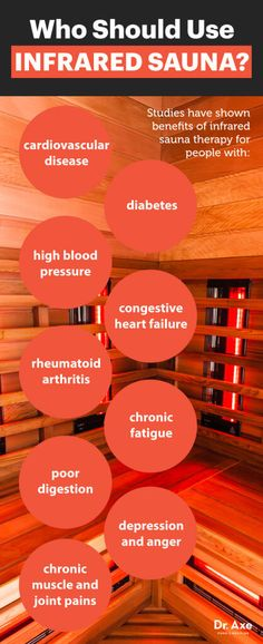 Infrared Saunas What They Are Who Should Use Them By Dr Axe Health Infographic Holistic Detox Detoxing Tips Natural Remedies Holistic Remedies, Natural Home Remedies, Health Remedies, Arthritis Remedies, Cold Remedies, Sleep Remedies, Natural Detox, Natural Healing, Holistic Healing