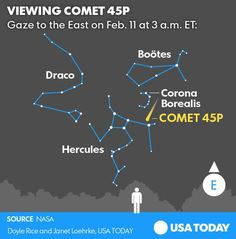 """Skywatchers will enjoy a rare space tripleheader: A penumbral lunar eclipse during the full """"snow"""" moon and also the flyby of a comet."""