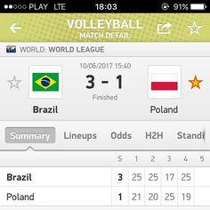 """Polubienia: 3, komentarze: 1 – Magdalena (@od_kibica) na Instagramie: """"#volleyball #siatkówka #match #mecz #TuZaczynaSięPasja #BiałoCzerwonaArmia #TeamPoland #BestTeam…"""""""