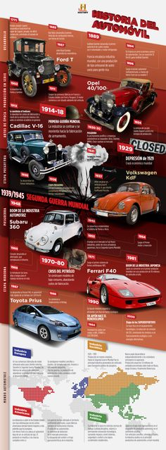 La historia del automóvil #infografia #infographic