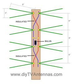 build a hdtv antenna with these plans projects pinterest ham rh pinterest com Pioneer Wiring-Diagram Auto Antenna Diagram