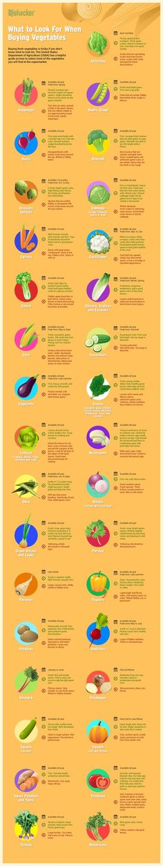 This Infographic Tells You What to Look For When Buying Vegetables