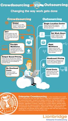 Crowdsourcing-Infographic.png (846×1495)