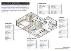If you faced difficulty in defining the scope of your renovation work, this checklist should come in handy! In my latest infographic series, I have intended for this cheat sheet to help you during the planning stage of your renovation; it lists areas of the house that are commonly remodeled during a renovation. Hence, …