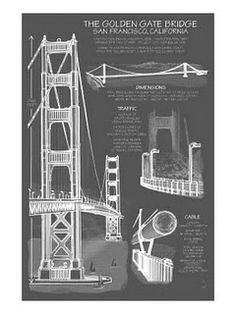 Golden gate bridge blueprint vintage san francisco golden gate tutorial restoration hardware inspired blueprint art malvernweather Choice Image