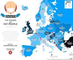 Fat people in Europe