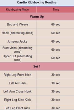 So you wanna be a workout warrior? Then here's your chance! It's time to pretend like your Rocky and blast some fat! You'll want to (of course) do the warm up first, then move on to Set 1 and Set 2, then repeat the sets all the way through two more times. This will give you a total workout