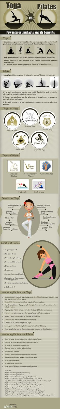 "Great ""yoga vs pilates"" infographic. So glad someone differentiated the two…"