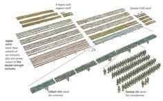 Roman army - Q-files Encyclopedia