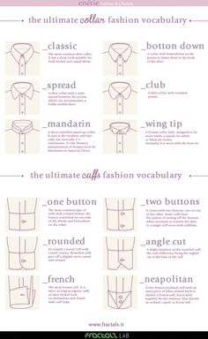 The Ultimate collar & cuffs Fashion Vocabulary