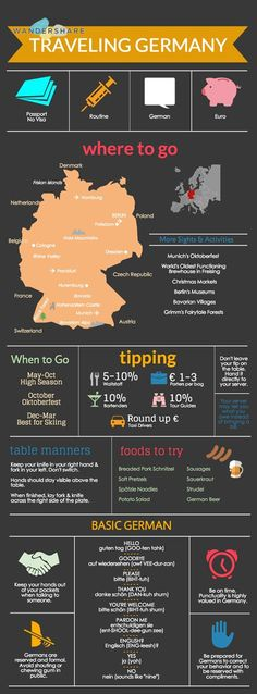 Germany Travel Cheat Sheet. http://www.wandershare.com  #fluffyhero9 #travel