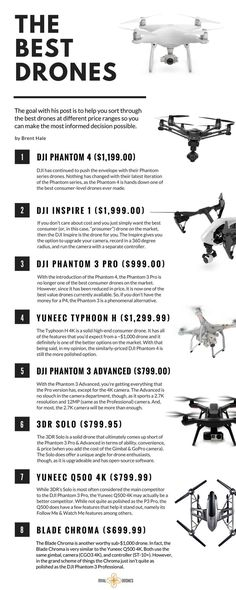 """Consumer drones are quickly becoming the most popular new tech-item to have. However, not all drones are made equally. Some drones (or quadcopters) are suited for beginners who need to get the hang of how to fly a drone, while other drones are suited for more advanced users. <a class=""""pintag"""" href=""""/explore/infographics/"""" title=""""#infographics explore Pinterest"""">#infographics</a> <a class=""""pintag"""" href=""""/explore/drones/"""" title=""""#drones explore Pinterest"""">#drones</a>"""
