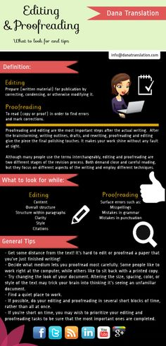 Editing and proofreading http://avolumeonlife.wordpress.com/editing-services/