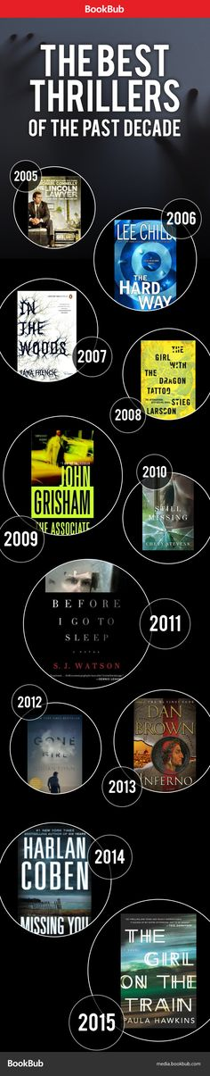 "Books from Gillian Flynn, John Grisham, and Tana French have flown off the shelves. Here are the ""it"" thrillers of the last 10 years."