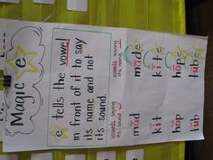 "Magic E when to change the middle vowel from its sound to its name with the silent ""e"" on the end. This can be a challenging concept for phonics learners, great visual for the children. Kindergarten Anchor Charts, Reading Anchor Charts, Kindergarten Literacy, Preschool, Kindergarten Projects, Early Literacy, Teaching Phonics, Teaching Reading, Reading Lessons"