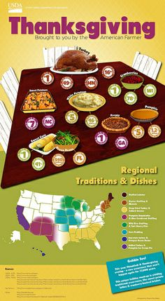We revised the USDA Thanksgiving infographic to highlight Washington Agriculture! Thanksgiving Facts, Thanksgiving Traditions, Thanksgiving Parties, Thanksgiving Decorations, Thanksgiving Recipes, Types Of Snacks, Host A Party, Marketing, Farmer
