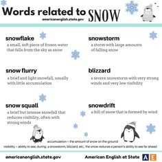 Words related to SNOW #learnenglish https://plus.google.com/+AntriPartominjkosa/posts/H7jEg1k9b7c