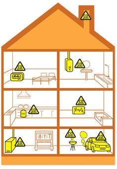 Heb je al eens stil gestaan bij de risico's op een CO-vergiftiging wanneer je doorheen jouw woning loopt? Hier kom je te weten welke risico's in jouw woning kunnen voorkomen en hoe je jouw gezin kan beschermen tegen CO.