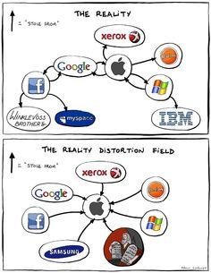 Apple la réalité