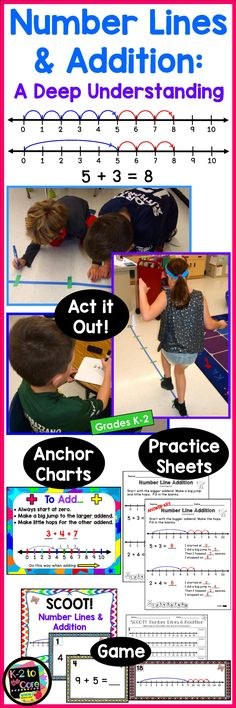 Do you want to deepen your students' understanding of addition? Number Lines|Addition| Visual|Introduction|Review|Differentiated Exercises|Build a Number Line|Act Out Moving on Number Lines|Written Practice|Addition Strategies|Count Both Numbers|Counting-On|Anchor Charts|Kindergarten|First Grade|Second Grade