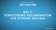 Project-based learning and teamwork go hand-in-hand. Watch this video for helpful tips on developing successful group projects. Problem Based Learning, Inquiry Based Learning, Cooperative Learning, Project Based Learning, Early Learning, Math Projects, Group Projects, Teaching Tools, Teaching Strategies