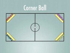 Physical Education Games - Corner Ball - YouTube