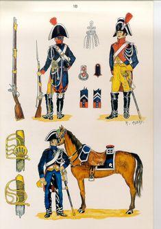 Dutch Gendarmeriee 1804-1813