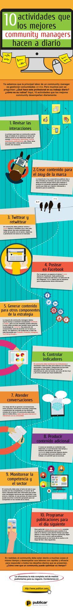 10 actividades diarias de un Community Manager #infografia #infographic #socialmedia