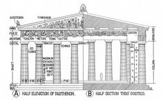 Architectural Elements of the Parthenon (Illustration) - Ancient History Encyclopedia Concept Architecture, School Architecture, Architecture Details, History Photos, Art History, History Timeline, History Memes, Design History, Medical History