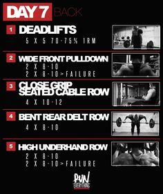 Heavy fxcking BACK!time to DEADLIFT! People would say it will make you waist wide and bla Leg Day Workouts, Workout Days, Fit Board Workouts, Workout Challenge, Chest Workouts, Weight Training Programs, Body Weight Training, Workout Programs, Weight Lifting