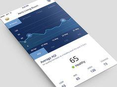 30 Stunning Examples Of Graph in Mobile UI Design - Smashfreakz