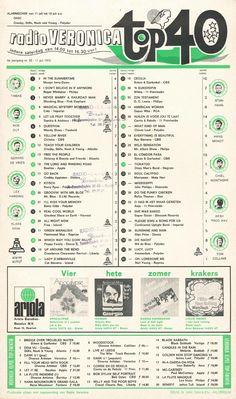 70s Music, Piano Music, Radios, Veronica, 80s Songs, Simon Garfunkel, Old Time Radio, Famous Musicians, Recorder Music