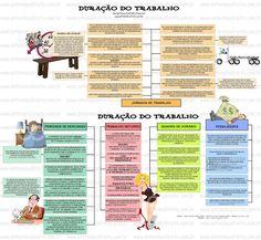 DURAÇÃO DO TRABALHO - JORNADA, DESCANSO, HORÁRIO NOTURNO, QUADRO DE HORÁRIO, PENALIDADES