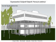 P2_14 Superposition Objectif Subjectif - Parcours extérieur