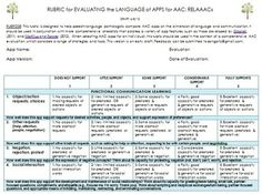 AAC Apps: Resources, Posts, Checklists, & Rubrics