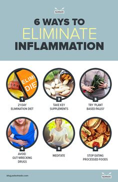 Combat inflammation naturally with these 6 tips! Read the full article here: http://paleo.co/ElimInflam