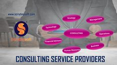 Scrutinysoft Re-engineering reorganizes the core business process for the client with end-to-end responsibility to increase business productivity and quality Technology Consulting, Consulting Companies, Web Technology, Technology Management, Software Testing, Application Development, Human Resources, Fields, Engineering