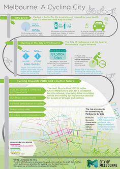 Melbourne: A Cycling City - Infographic