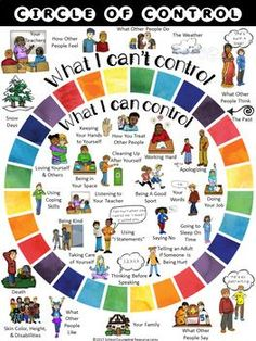 Upper Elementary Counseling Tool: What Are Things I Can & Can't Control: https://www.teacherspayteachers.com/Product/Upper-Elementary-Counseling-Tool-What-Are-Things-I-Can-Cant-Control-3081833