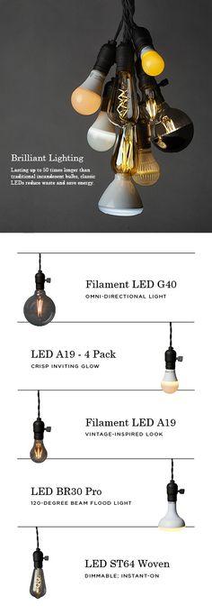 LED lightbulbs. lightbulbs. energy saving tips. energy saving bulbs. LED. LED bulbs.