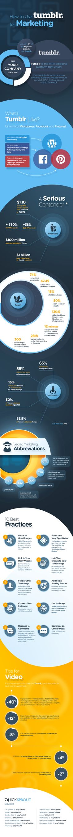 How to use Tumblr for Marketing #infografia #infographic #marketing