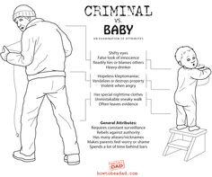 Criminals = Babies?