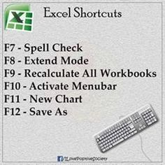 About Excel Tricks, Learning VBA Programming, Dedicated Software, Accounting, Living Skills . Technology Hacks, Computer Technology, Computer Programming, Computer Science, Medical Technology, Energy Technology, Life Hacks Computer, Computer Basics, Computer Help