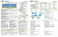 OSPF Packet Life cheat sheet