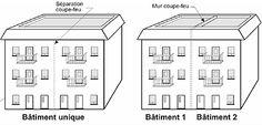 La page demandée est introuvable - CMEQ Floor Plans, Wall