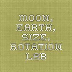 Moon, Earth, size, rotation lab