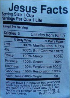 Jesus Facts.. Love this!